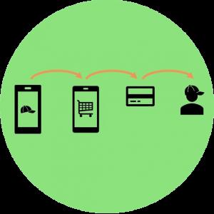 WIP-valmennus-verkkokauppa