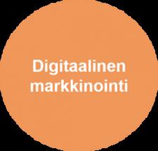 wipall-digital-marketing